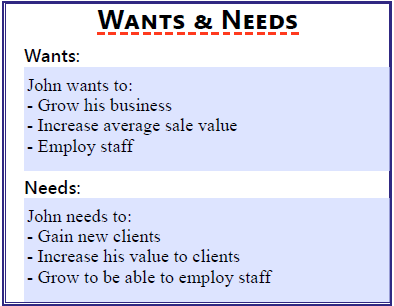 Wants and needs section of the client avatar worksheet.