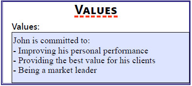 Values section of the worksheet.